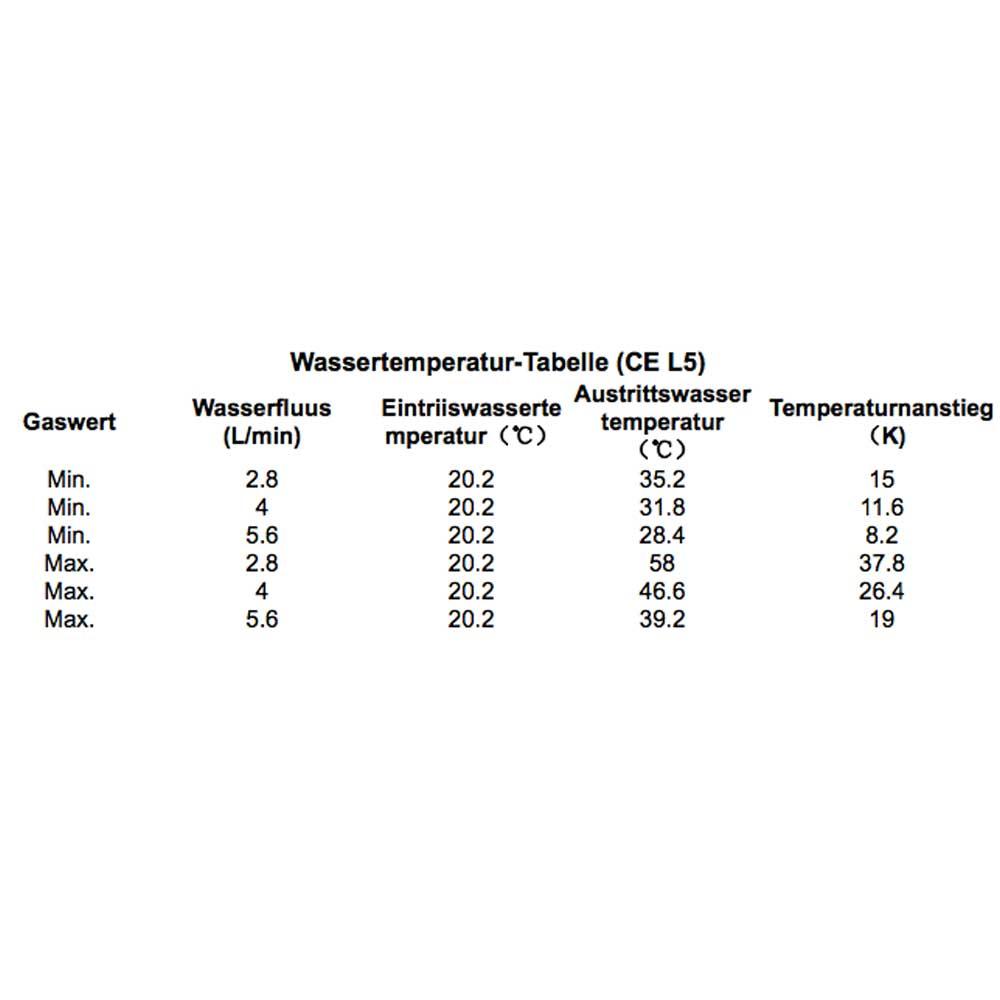 Eccotemp gas varmvattenberedare CE L5 : varmvattenberedare pris : Inredning