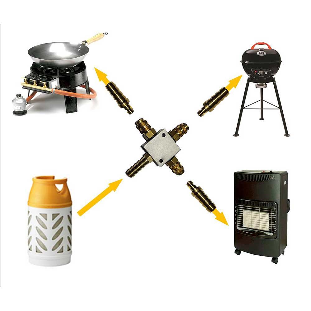 gas brännare mat